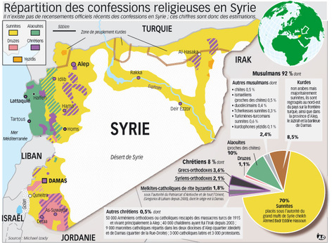 La-situation-de-la-mosaique-religieuse-en-Syrie_article_main