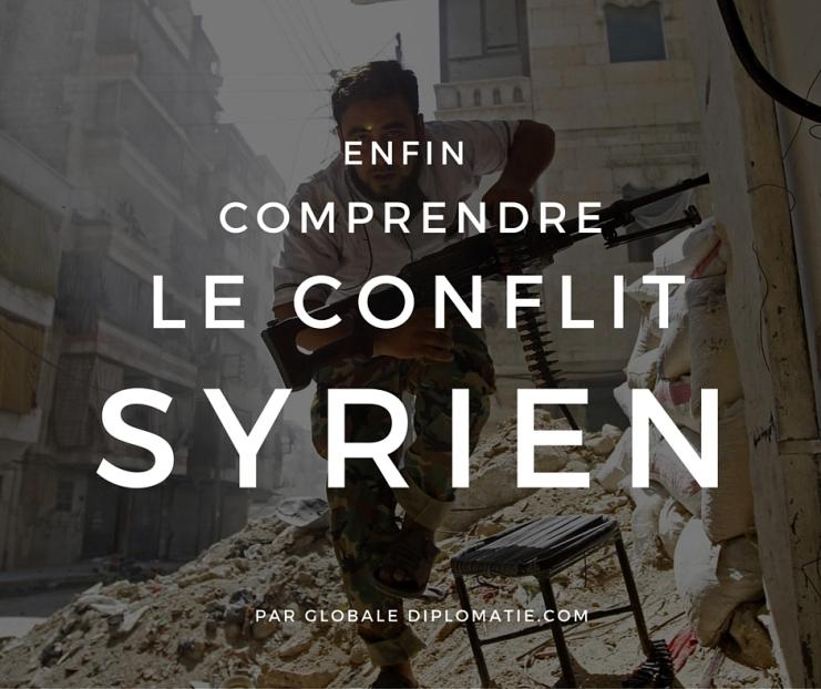 Syrie comprendre le conflit syrien daech bachar guerre kurde