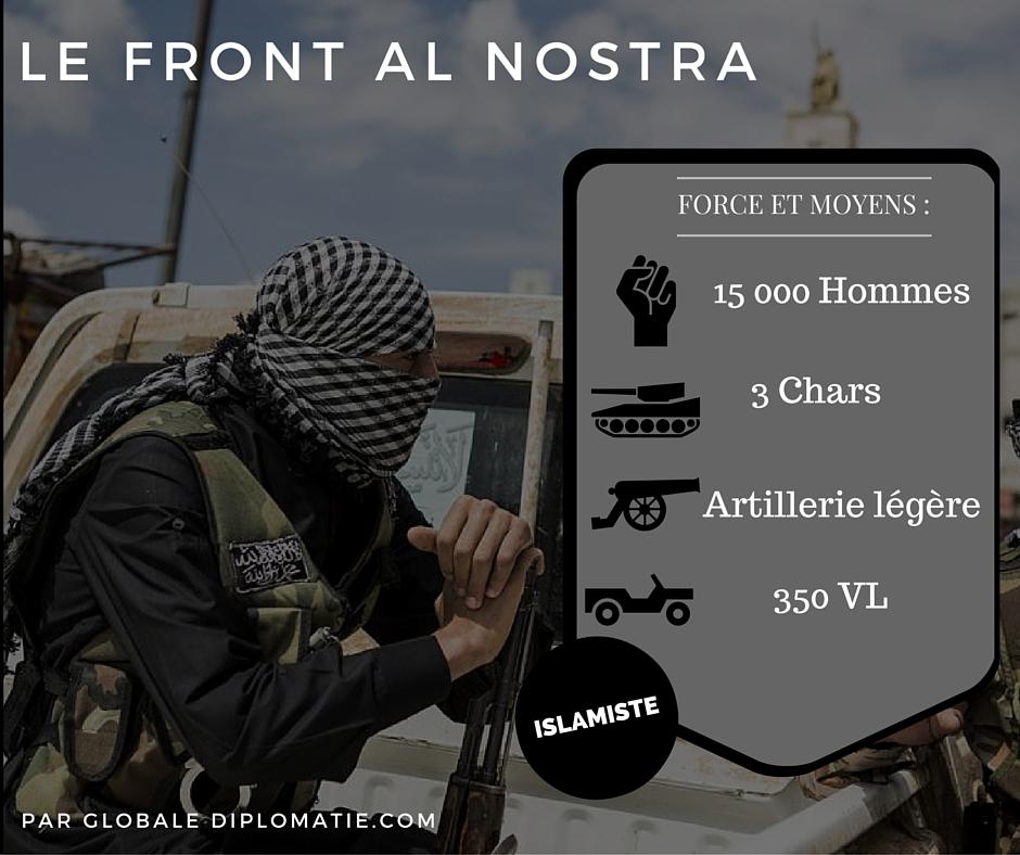 front al nostra syrie daech guerre conflit bachar geopolitique comprendre
