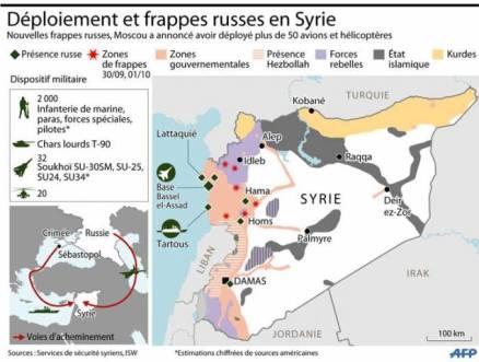 carteRussie-Syrie